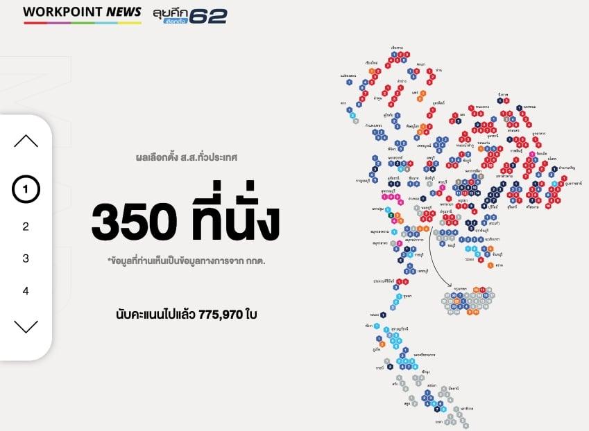 เว็บไซต์รายงานผลการเลือกตั้ง 2562 แบบเรียลไทม์ (real time)