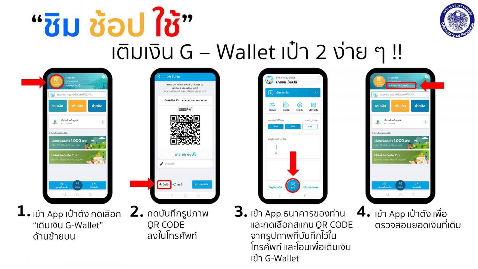 [แนะนำ] วิธีเติมเงินแอปเป๋าตัง เข้ากระเป๋าเงินใบที่ 2 G-Wallet  ได้รับเงินคืน 15% สูงสุดไม่เกิน 4500 บาท