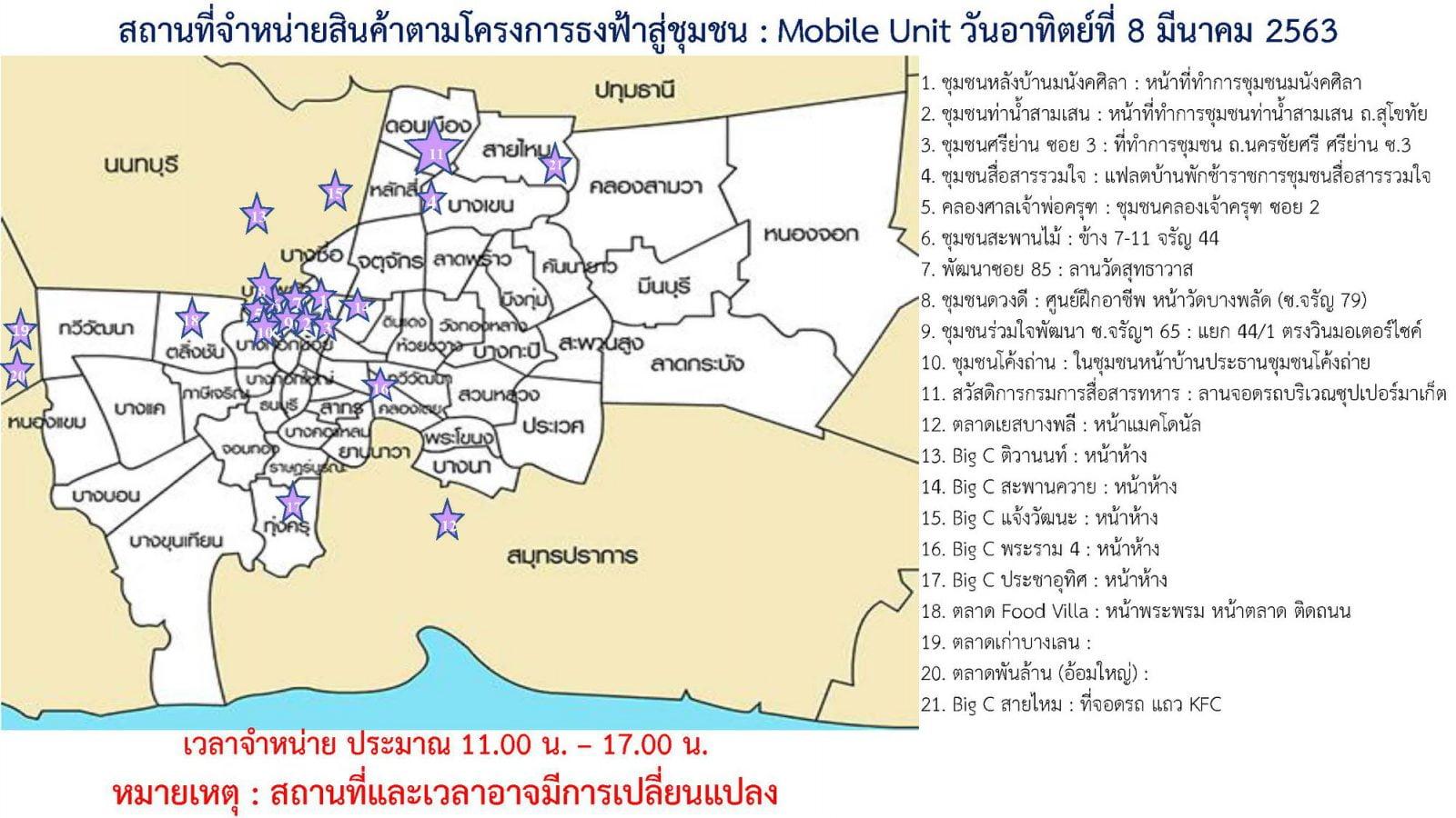 8 มีนาคม 2563 จุดจำหน่ายหน้ากากอนามัย โครงการธงฟ้าสู่ชุมชน (Mobile Unit)