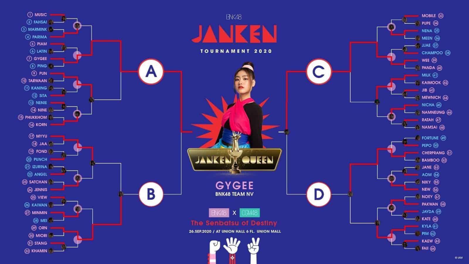 """Janken Queen ประจำปี 2020 """"จีจี้ Gygee (BNK48)"""" BNK48 JANKEN Tournament 2020 – The Senbatsu of Destiny"""