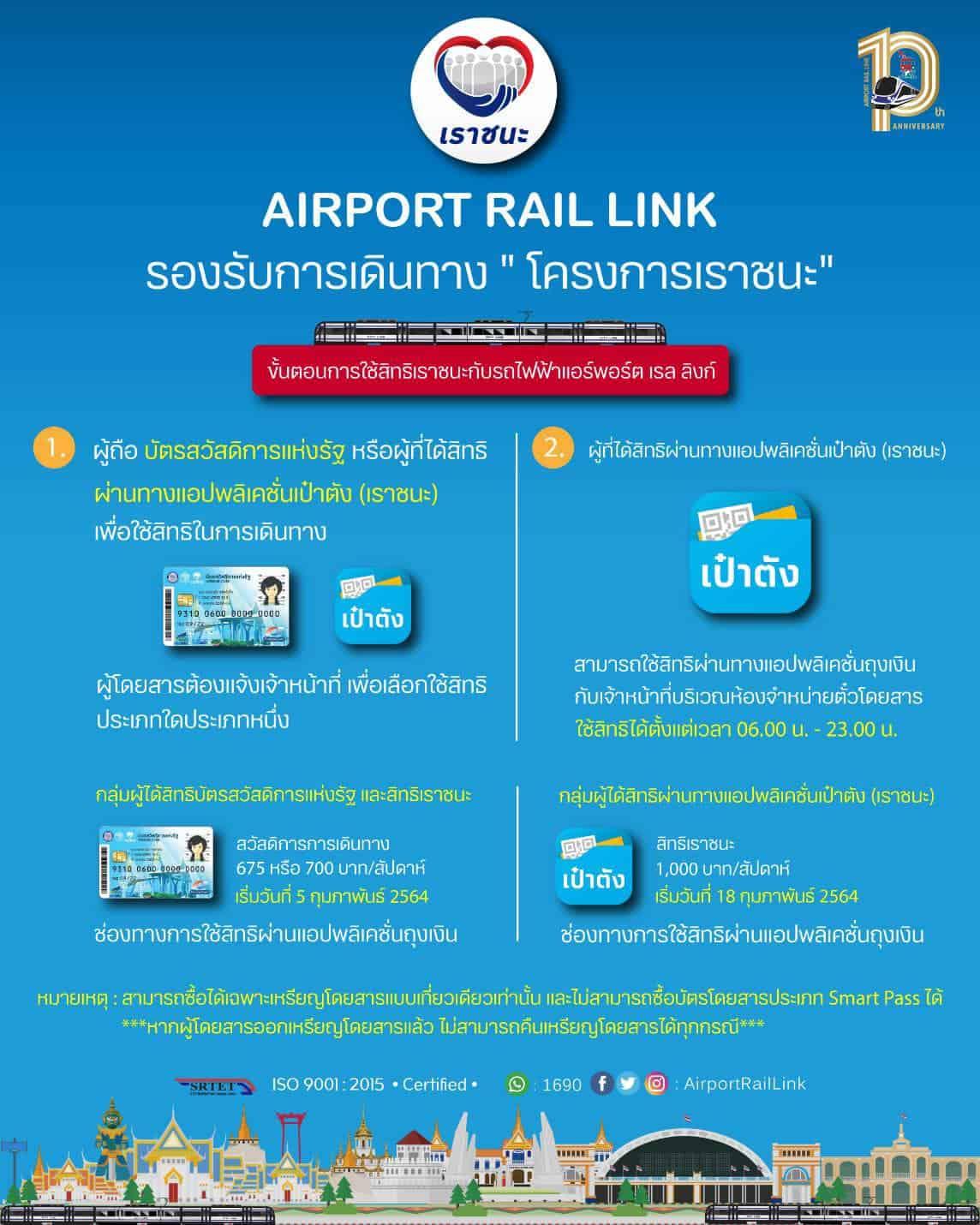 #สรุปให้ เราชนะซื้อบัตรรถไฟฟ้าแอร์พอร์ต เรล ลิงก์ (Airport Rail Link)
