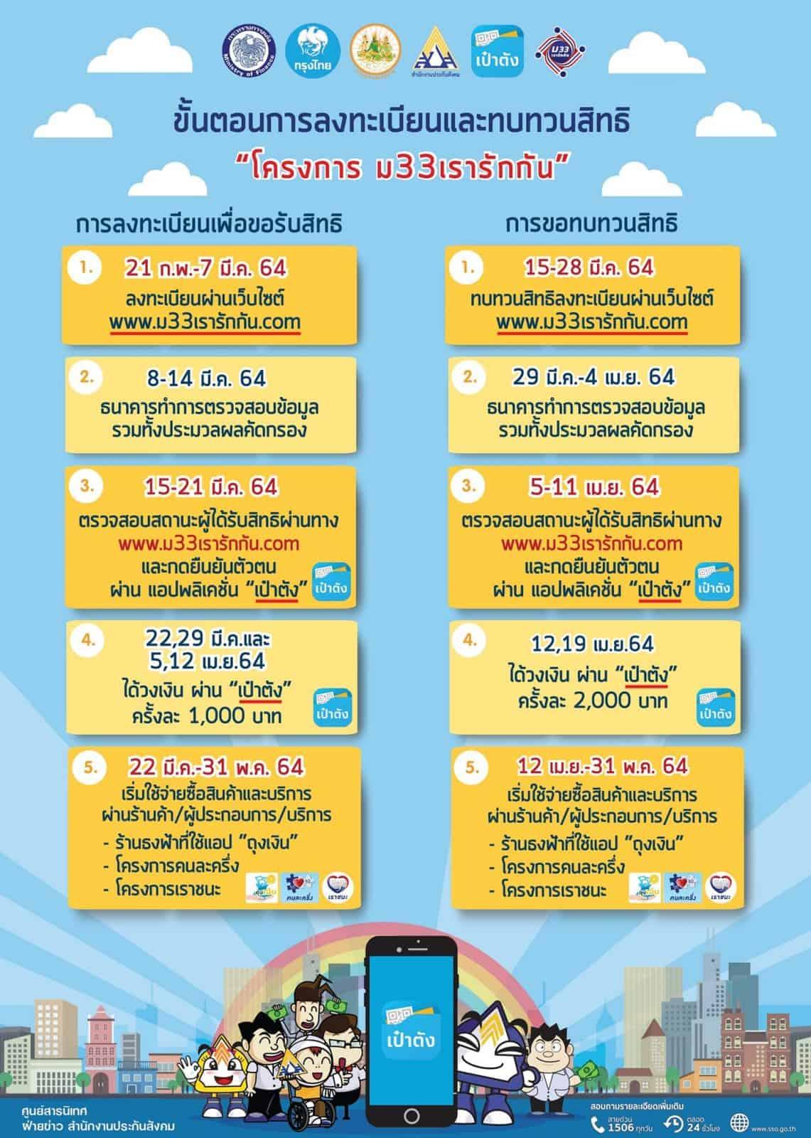 #สรุปให้ www.ม.33เรารักกัน.com ลงทะเบียนถึงวันไหน ?